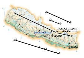 بلیط نپال از تهران